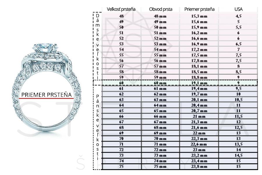 Stella Šperky Eshop - Ako zmerať veľkosť prsteňa  e113d81e01a